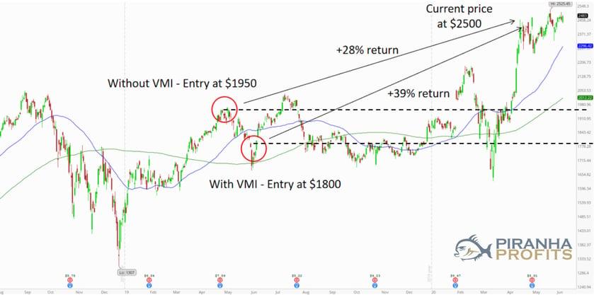 value-investing-vs-momentum-investing-1