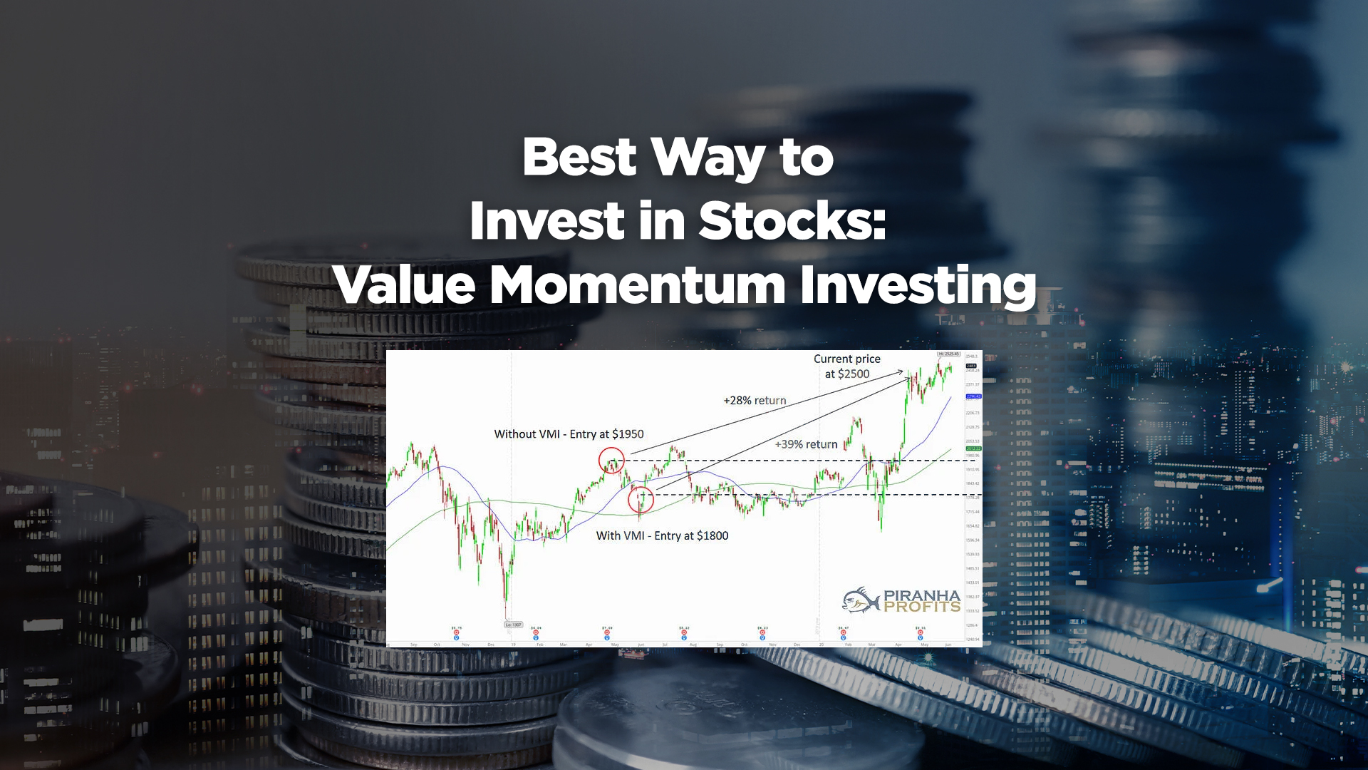 Best Way to Invest in Stocks: Value Momentum Investing